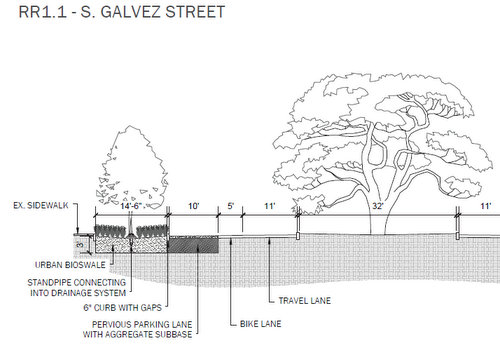 This diagram shows the drainage improvements on one side of Galvez Street as part of a $51 million drainage project around Central City. (via City of New Orleans)